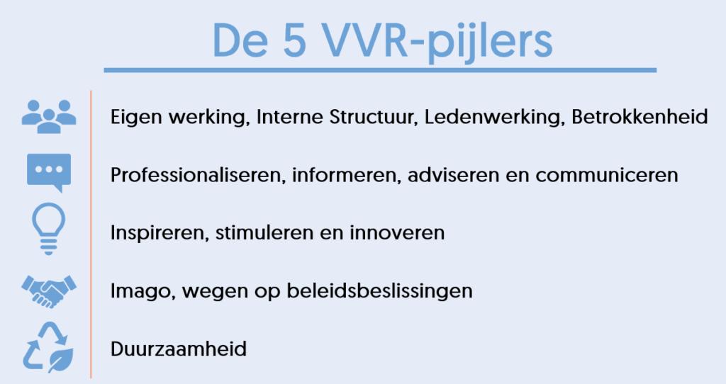 5-VVR-pijlers